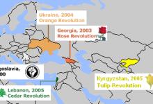 Farbrevolutionen